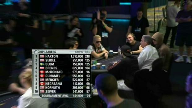 PCA 2012 Super High Roller ep1