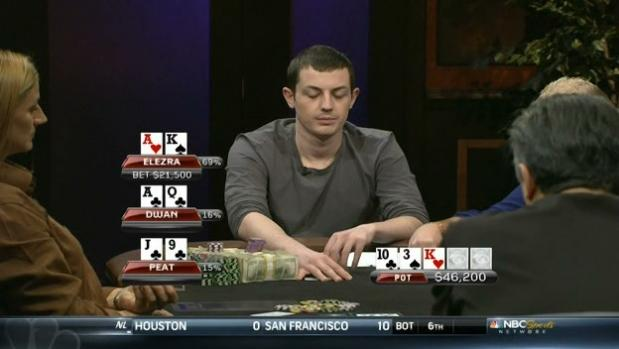 Poker After Dark Cash Game S07 - June 2012 ep8