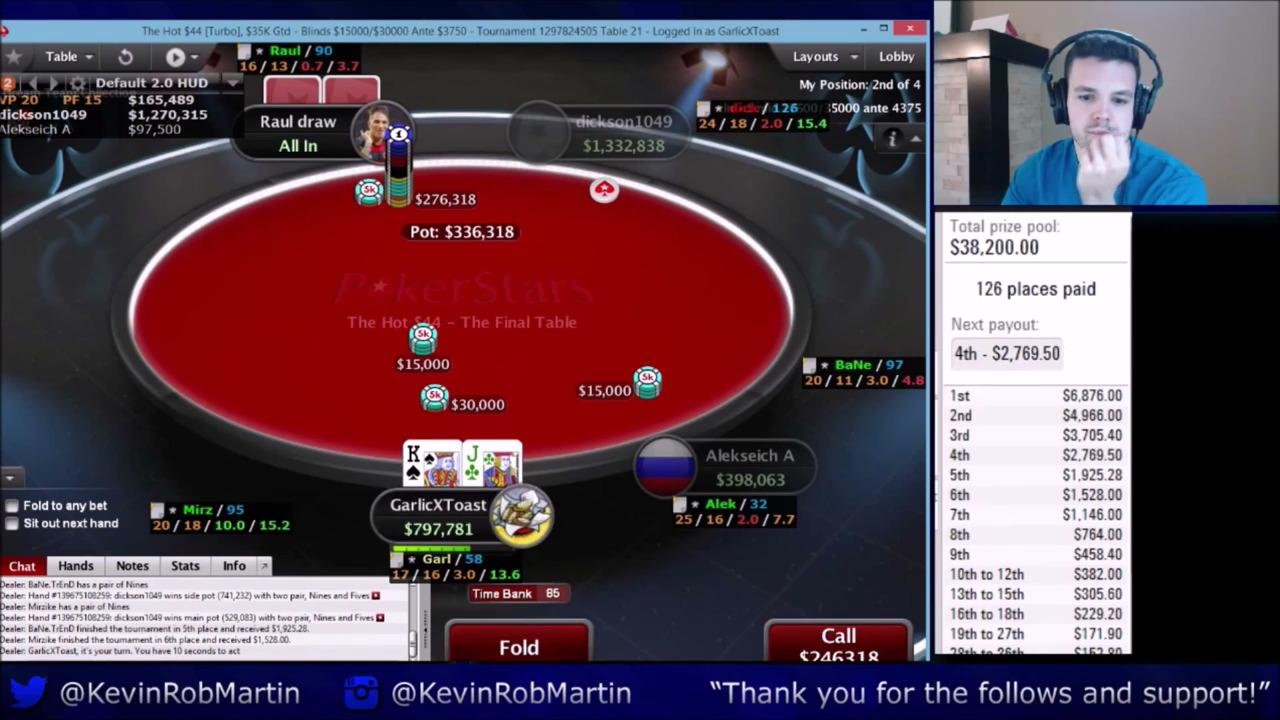 Kevin Martin Hot $44 Final Table Highlights